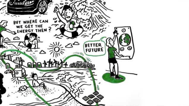 Greenpeace Norge   Løsningene