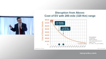 Clean Disruption – Why Energy & Transportation will be Obsolete by 2030 – Oslo, March 2016